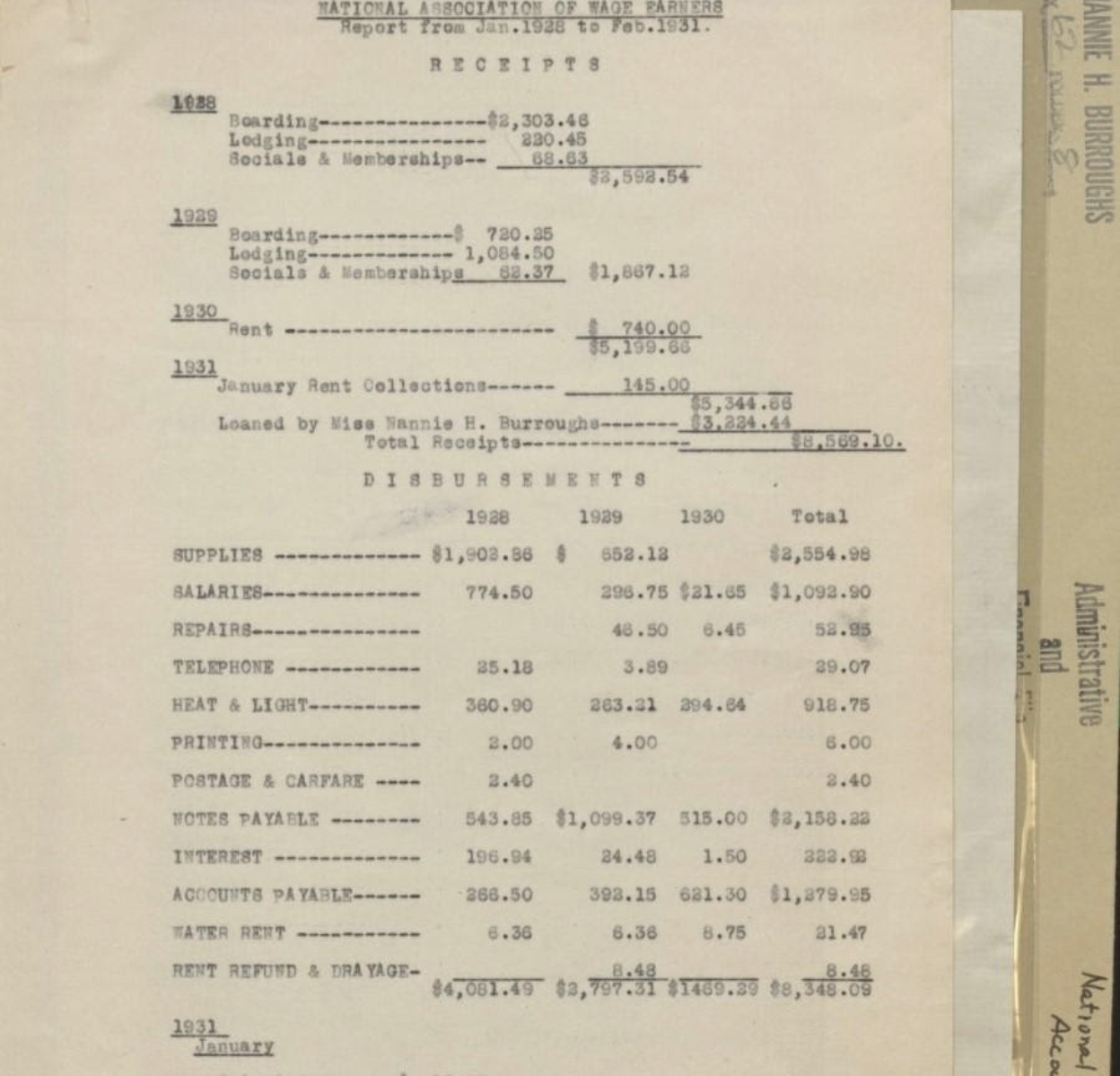A page from a ledger listed receipts.